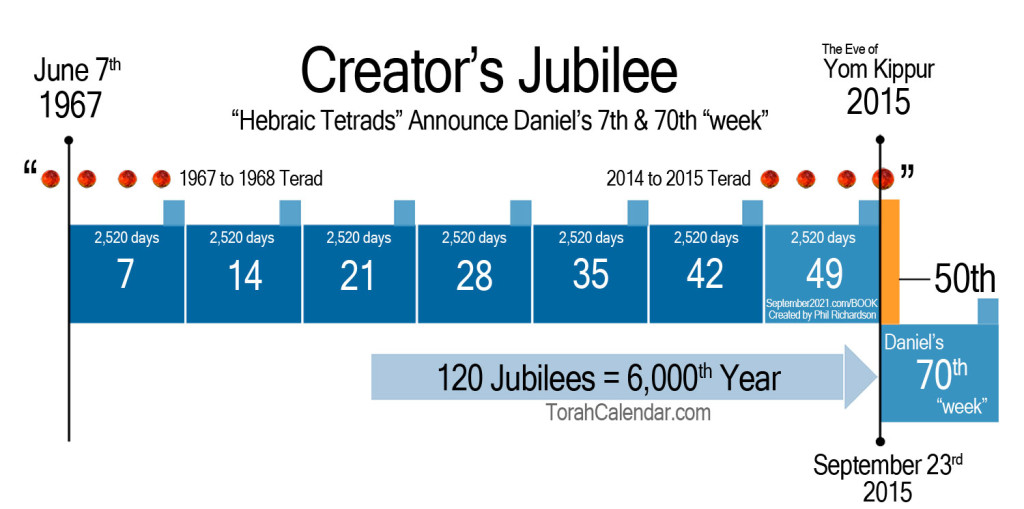 5-Creators-Jubilee-blood-moons